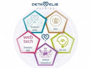 Bioresonance Devices - DETA ELIS has been busy developing a